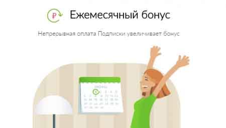 Сервис Avito Подписка