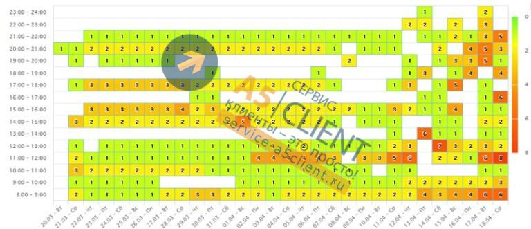 Как получать в день от 13 заявок по строительным материалам (пиломатериалам)