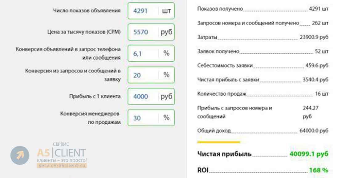 Как получать в день от 5 заявок на установку окон и балконных блоков